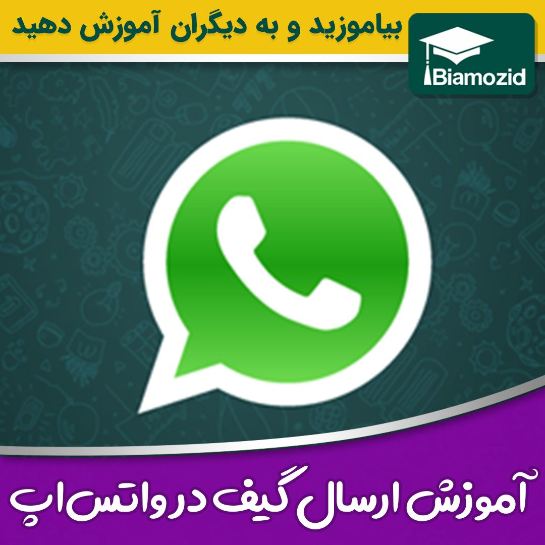 Pin By Amin Bahrami Nezhad On بیاموزید Incoming Call Incoming Call Screenshot Giphy