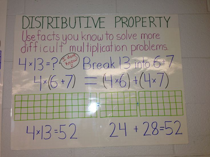 Image result for distributive property anchor chart