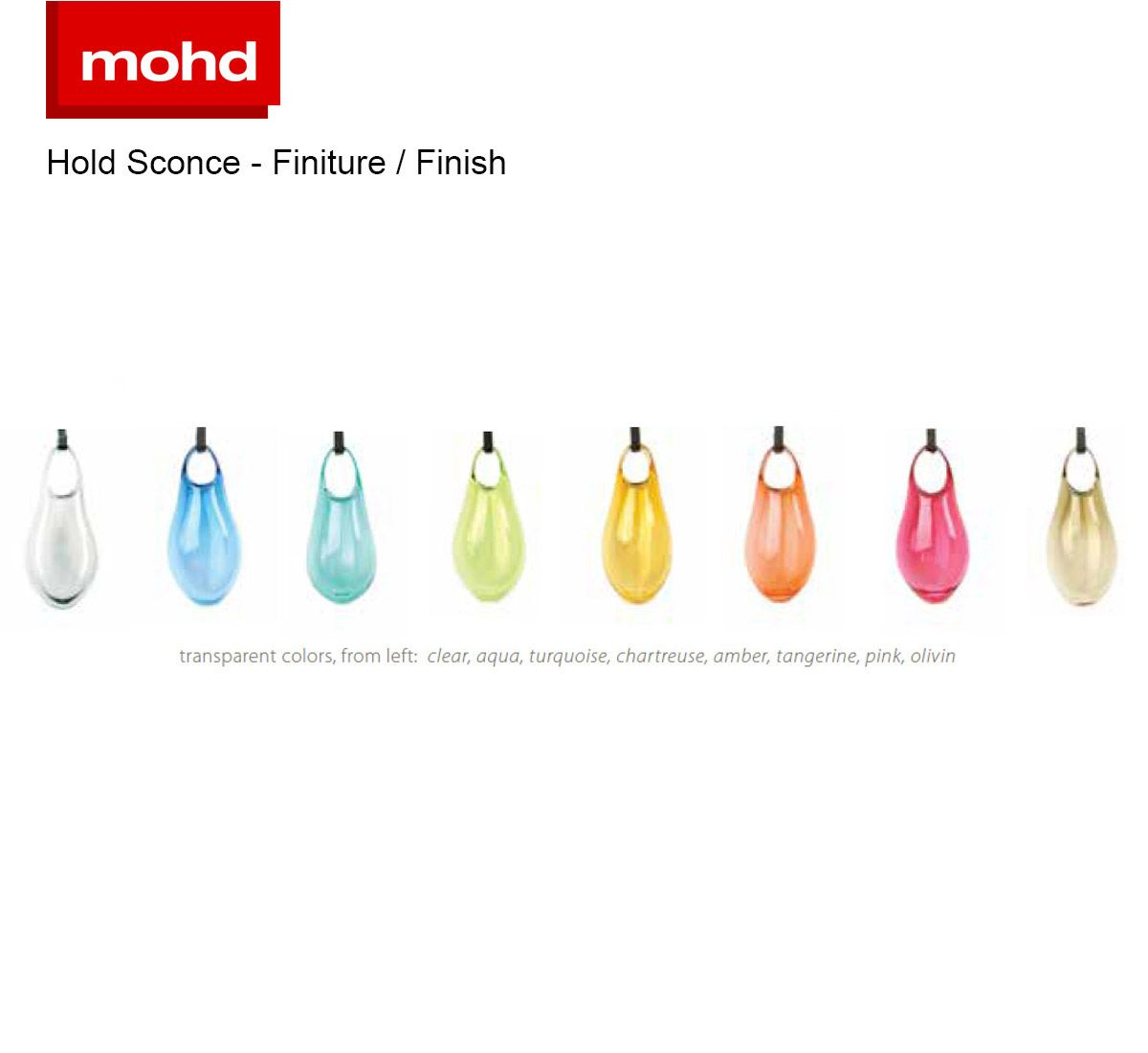 SkLO Hold Sconce Transparent Wall Lamp