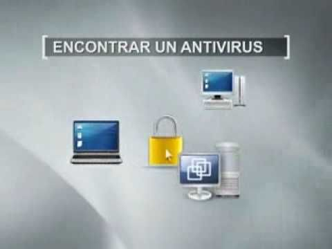 Protección contra el Malware