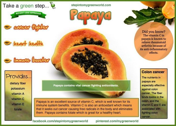 Pin On Nutrition Healthy Living
