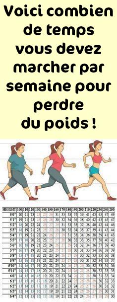 Marcher Pour Perdre Du Poids : marcher, perdre, poids, Voici, Combien, Temps, Devez, Marcher, Semaine, Perdre, Poids, Sports,, Motivation