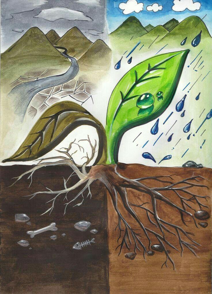 Картинки рисунки на тему экология