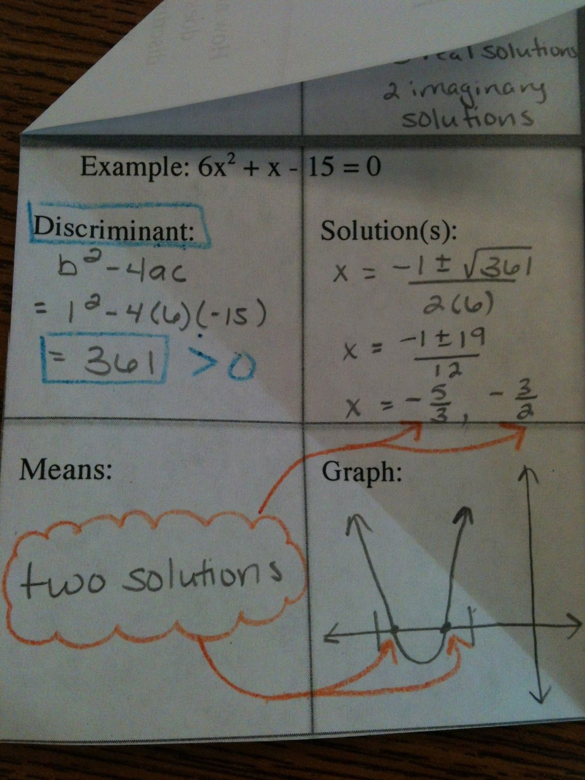 Made4math August 27 Discriminant Foldable With Images