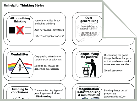 Distorted Thinking Worksheets - Rringband