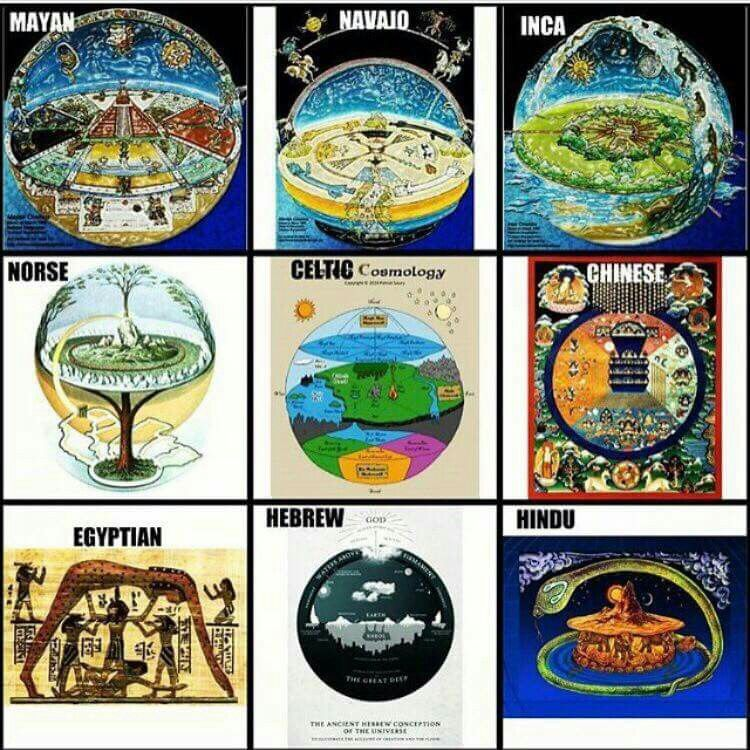 Ancient Maps of Flat Earth from many different places in the world - best of simple world map flat