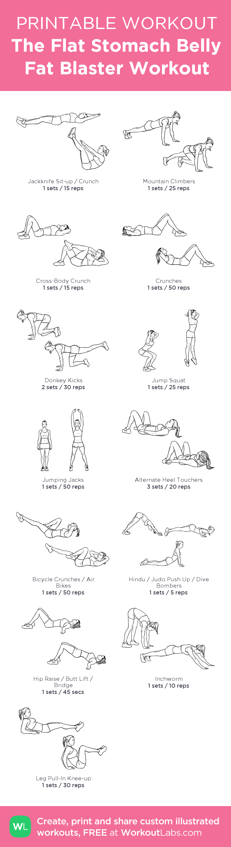The Flat Stomach Belly Fat Blaster Workout Customize your own