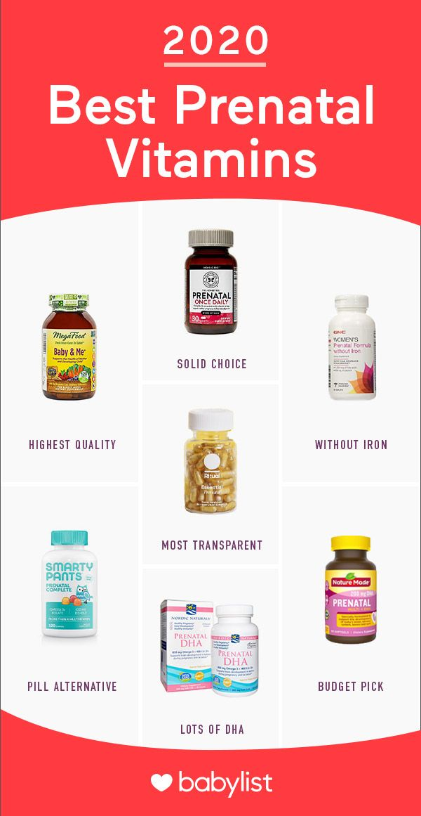 The Best Prenatals that Deliver that Boost You Need When ...