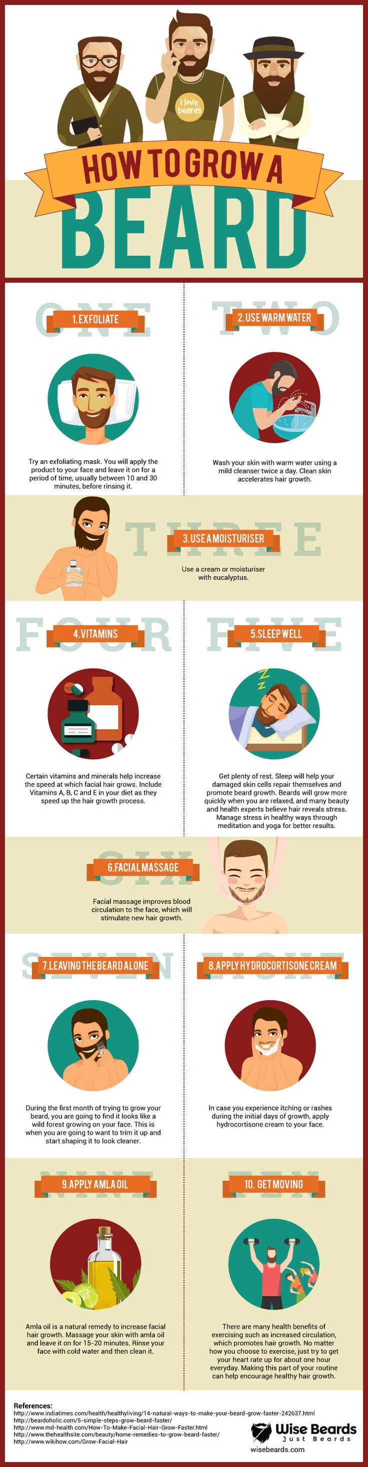 How To Grow Your Beard In 10 Easy Steps [Infographic] #beardfashion