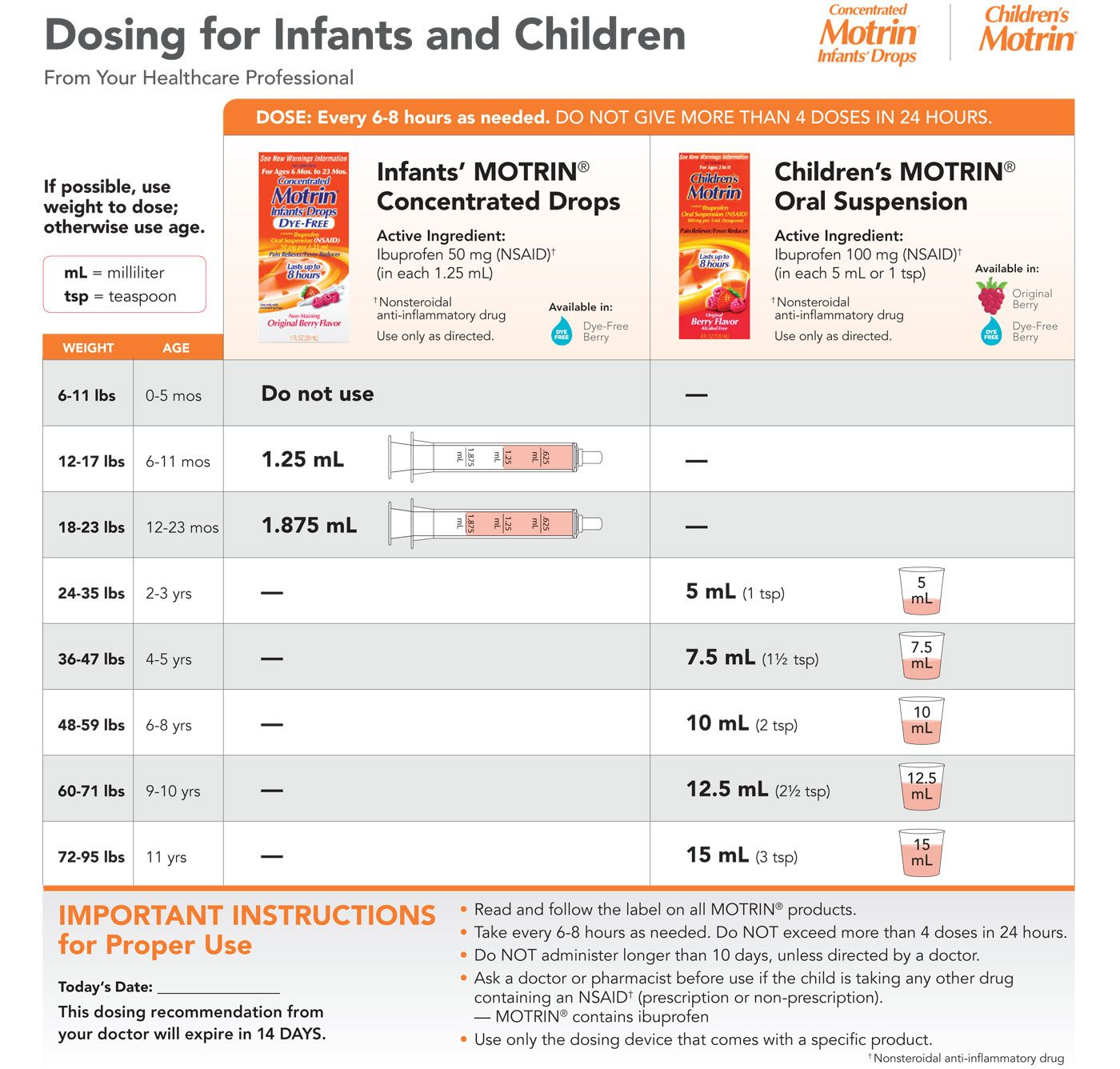 Motrin ibuprofen dosage for children pediatrics pediatrician also rh pinterest