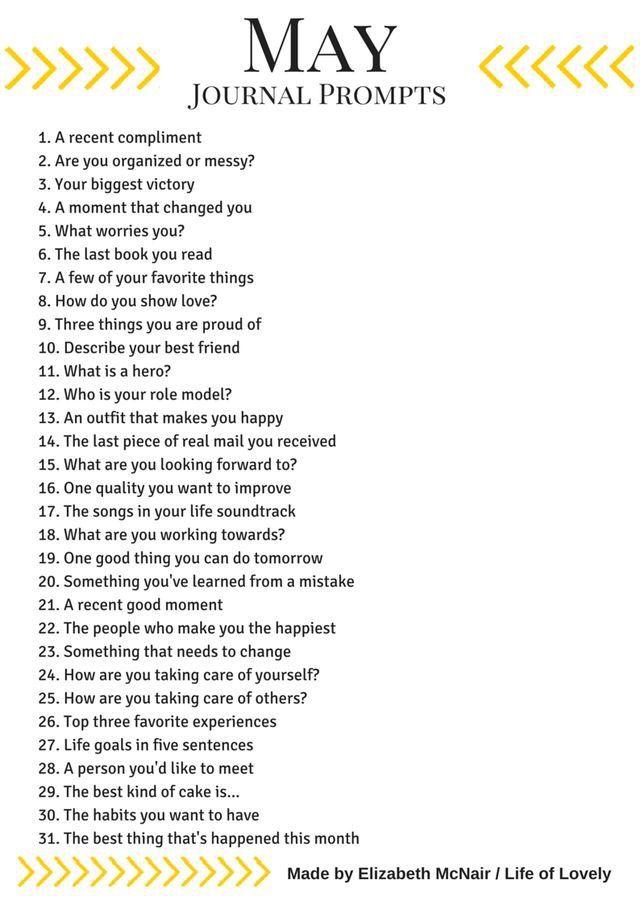 31 dingen van Mei