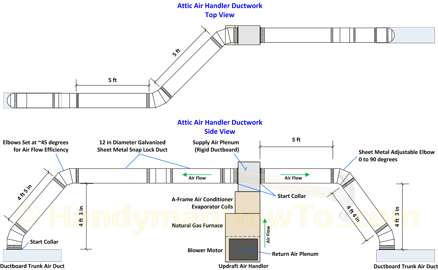 Furnace Installation Horizontal In Attic Looks Great Hvac Maintenance Furnace Repair Furnace Installation