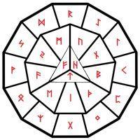 Rune Sigil Maker Digital by forest-kitsune   pagan   Runes