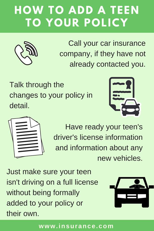 Car insurance for teens Cheap car insurance, Compare car