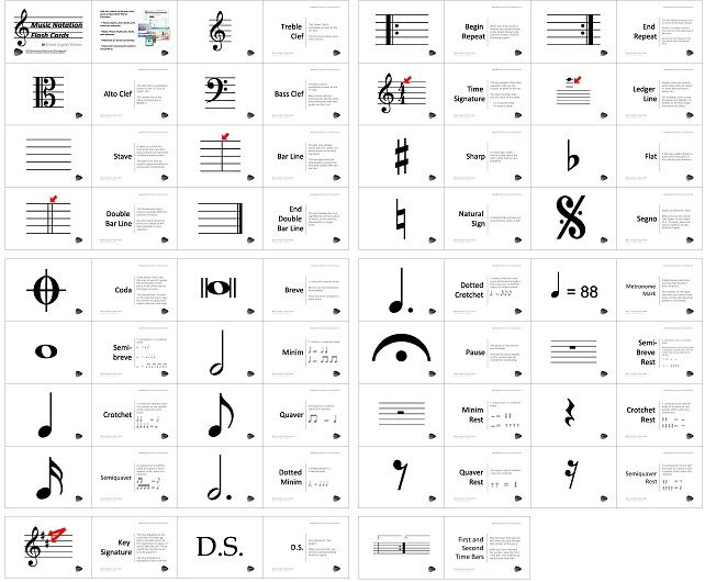Image Result For Basic Music Theory Pdf Download