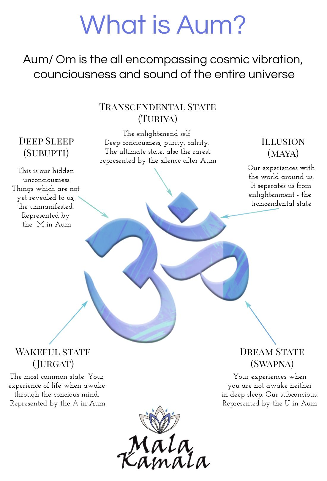 Spiritual Yoga Symbols And What They Mean Pinterest Yoga Symbols