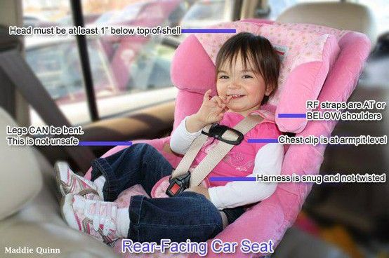 Proper Way To Use A Rear Facing Car Seat IE Strap Placement At Or BELOW Shoulder Level Height Etc