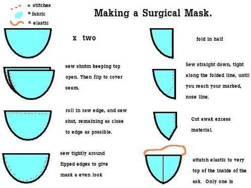 Image result for dust mask sewing pattern | Dale I Banks | Pinterest ...