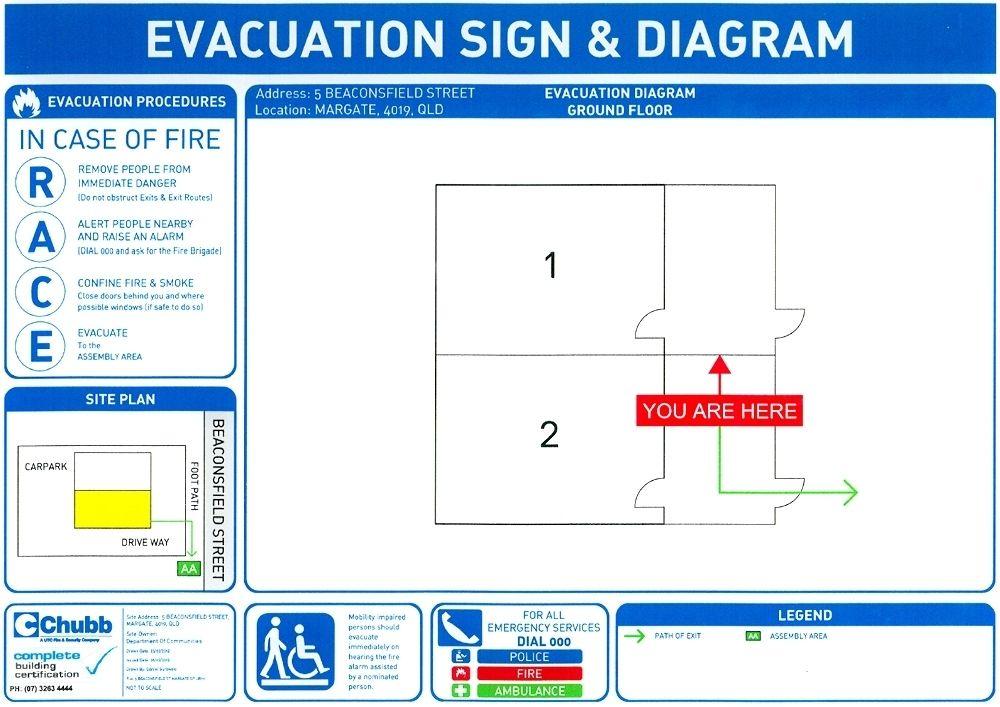 Fire and emergency evacuation Evacuation plan, How to