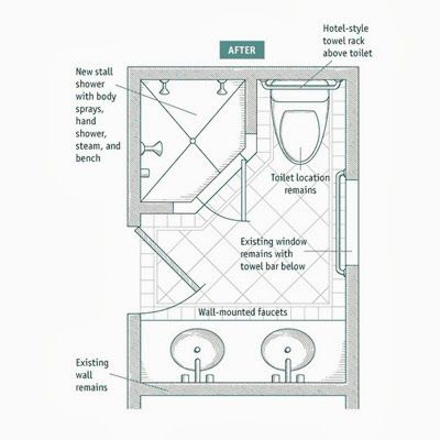 Bathroom Layout Design  Bath  Pinterest  Bathroom Layout Beauteous Small Bathroom Layout Ideas With Shower Decorating Design