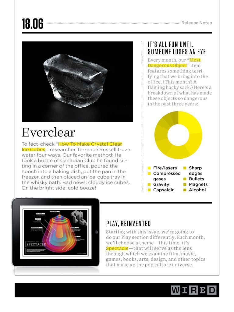 wired magazine. layout idea | magazines | Pinterest | Magazine ...