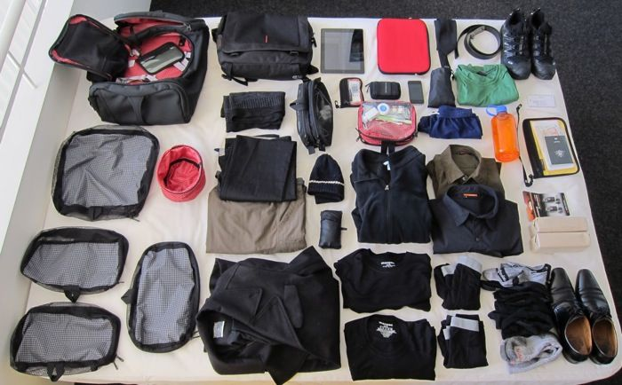 One travel bag for two weeks in Europe the packing list for a man - Business Trip Packing List