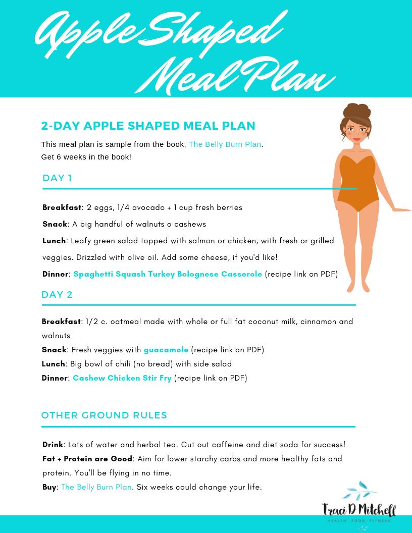 Photo of Apple Shape Meal Plan for Weight Loss