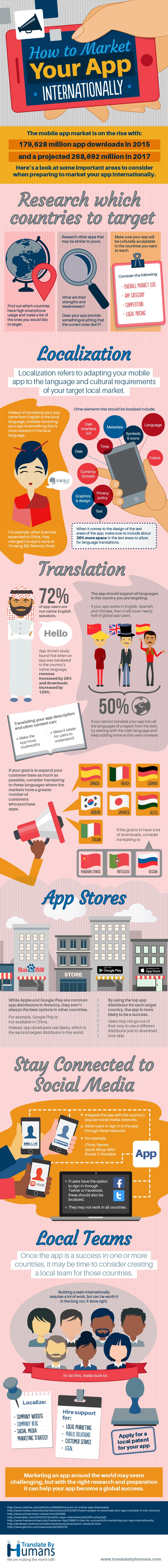 Speaking of Languages - Infographic