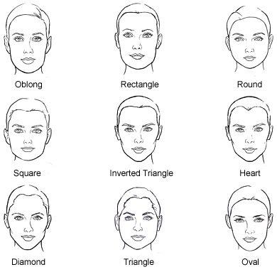 Face types make up godess pinterest face charts face shapes