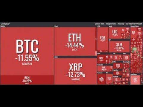 The first largest cryptocurrency market in the world