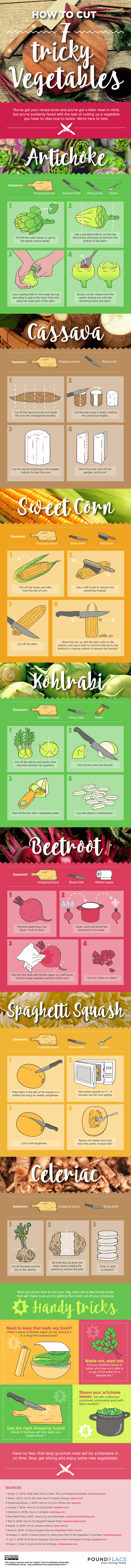 How To Cut 7 Tricky Vegetables #Infographic