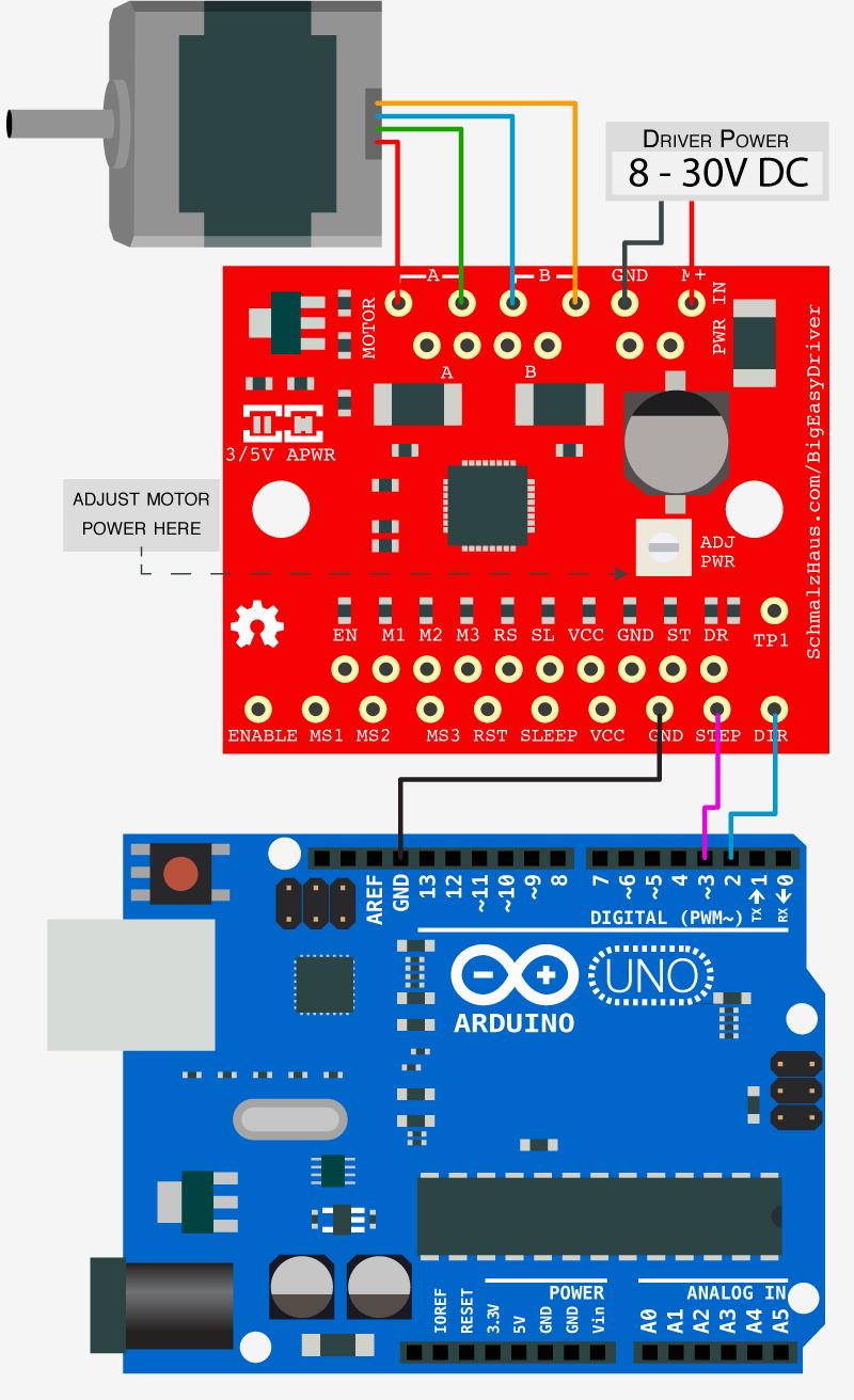 The big easy stepper motor driver arduino arduino for Easy stepper motor controller