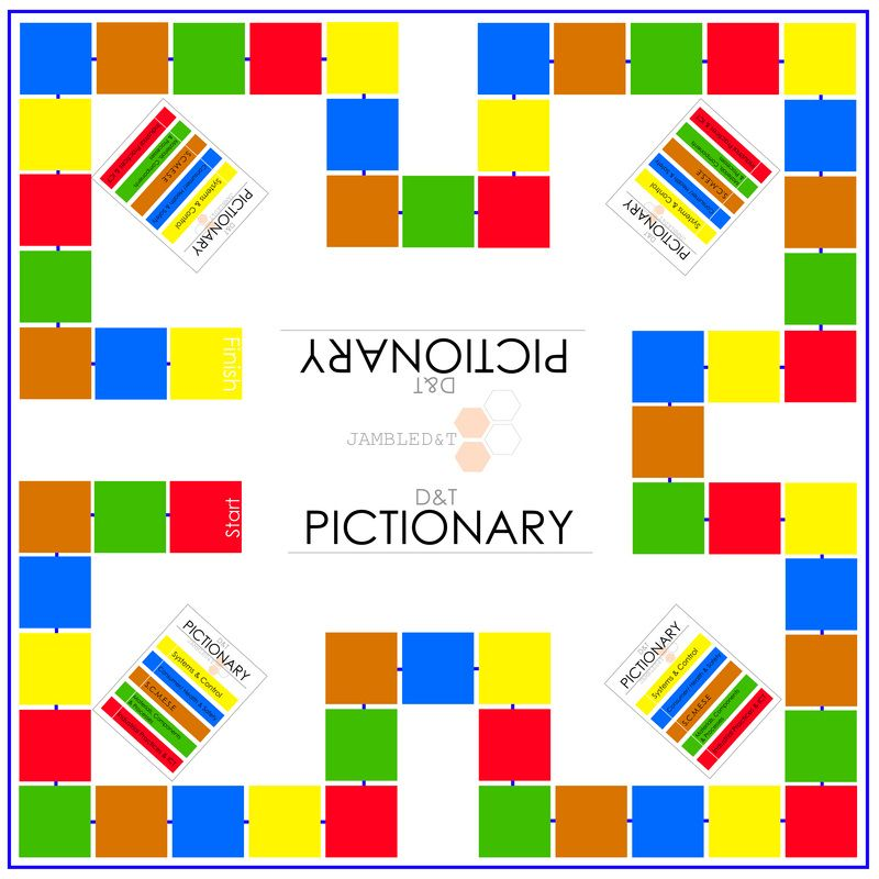 Pictionary board Pictionary Pinterest A5 and Teacher - jeopardy game template