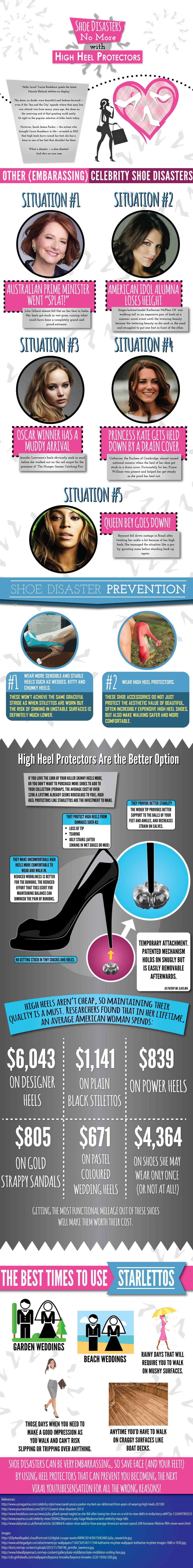 4874ed08b3d starlettos crystal clear high heel protectors how to use starlettos high  heel protectors High Heel Protectors
