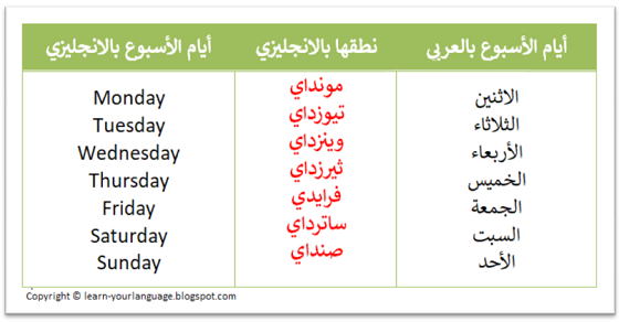 ايام الاسبوع Learning Learn English Customer Service Training