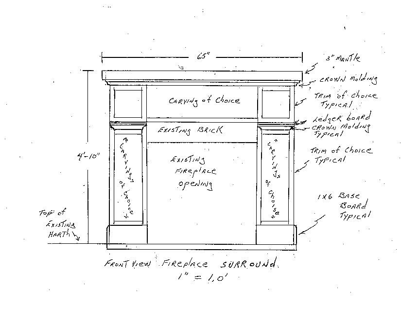 Fireplace Mantels Designs Plans Remember To Keep Your Hands No Closer A Spinning Blade