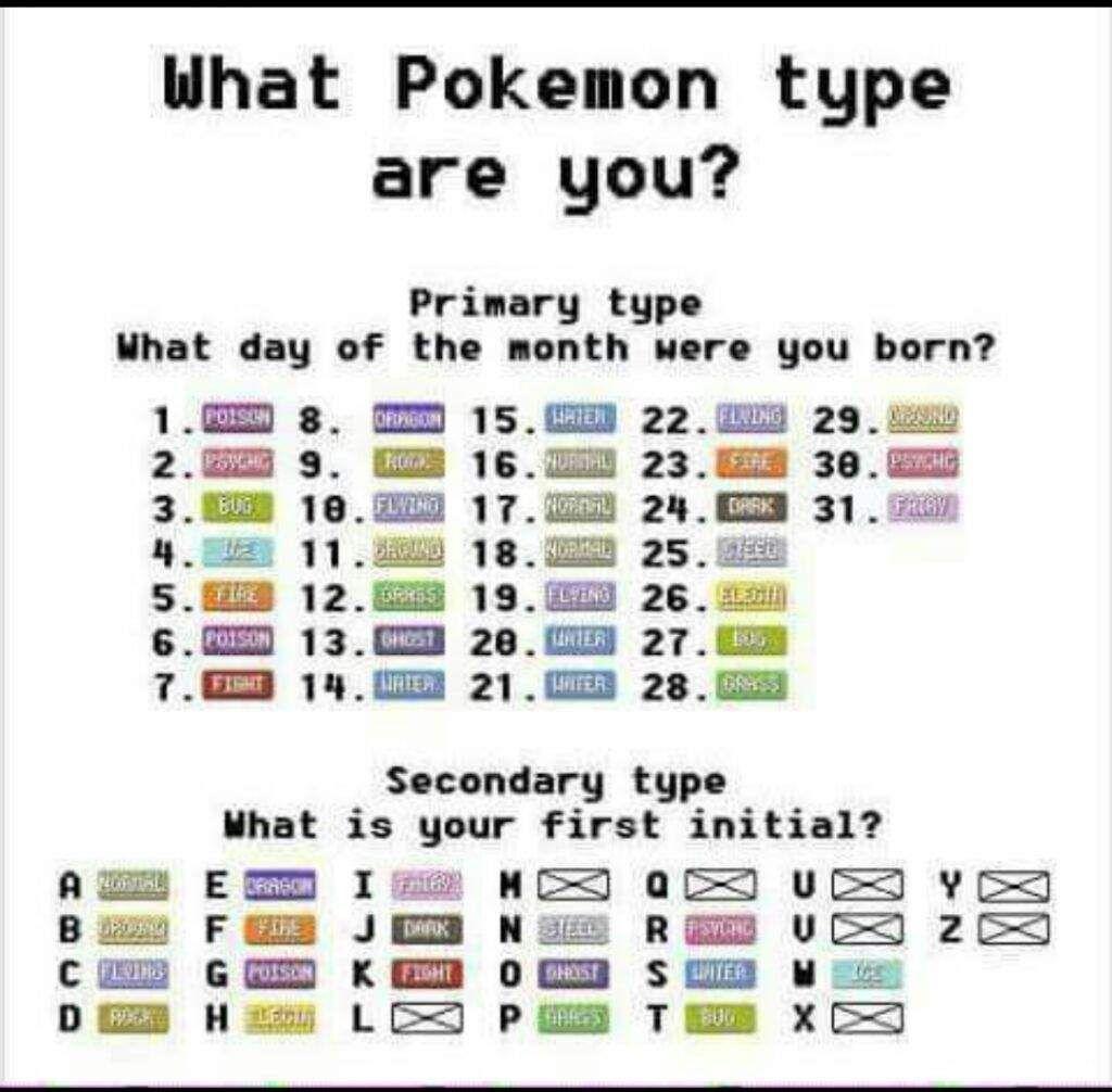 Which Type Are You Pok 233 Mon Amino Pokemon Pokemon Names