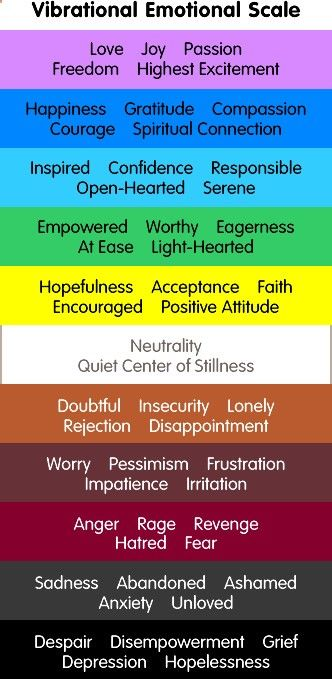 The abraham hicks emotional guidance scale for an for Purple makes you feel