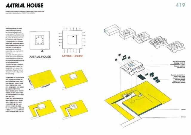 Architectural and program diagrams 1 planum the journal of architectural and program diagrams 1 planum the journal of urbanism ccuart Images