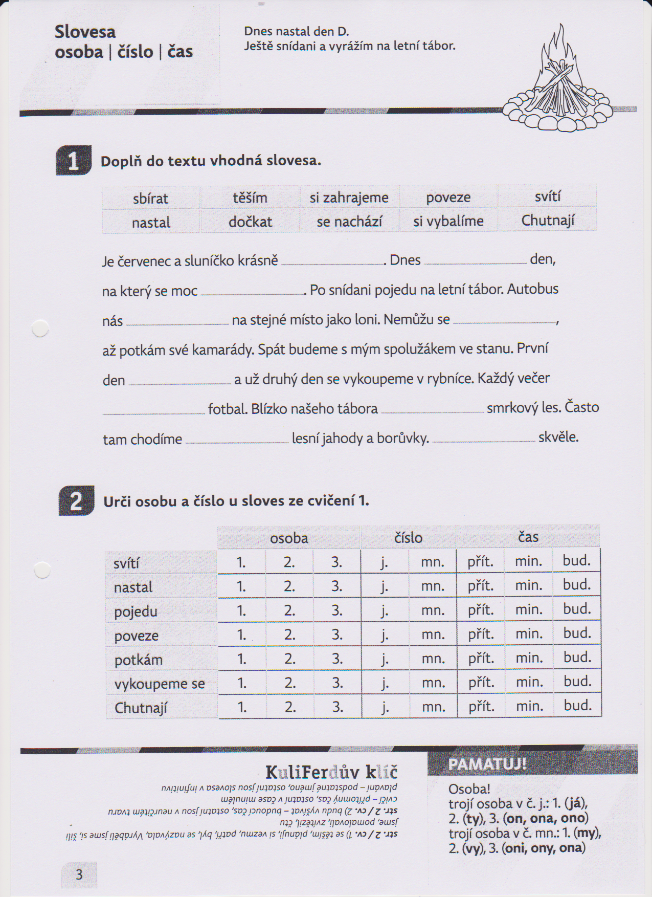 Slovesa Procvicovani Uciva 3 5 Trida Pinterest Language