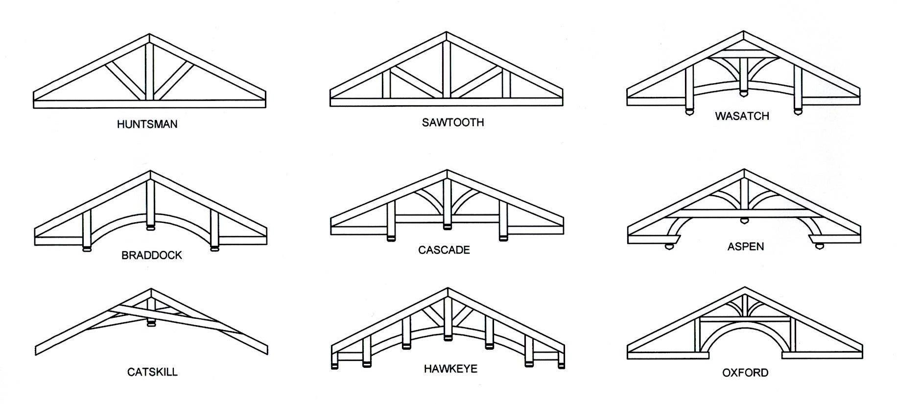 roof lines for vaulted ceilings