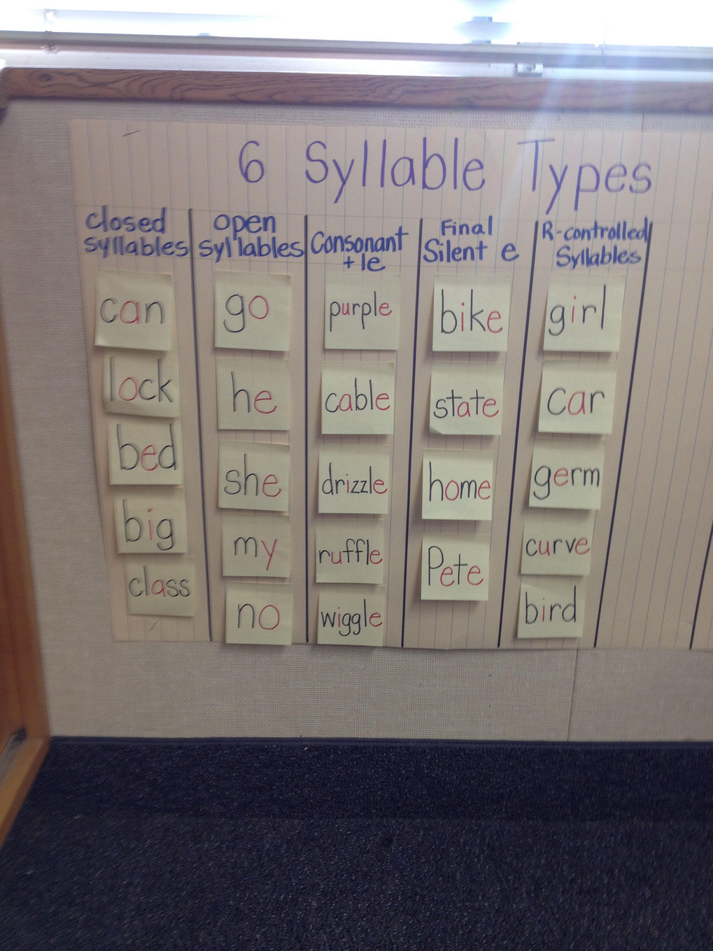 Syllable Types Second Grade