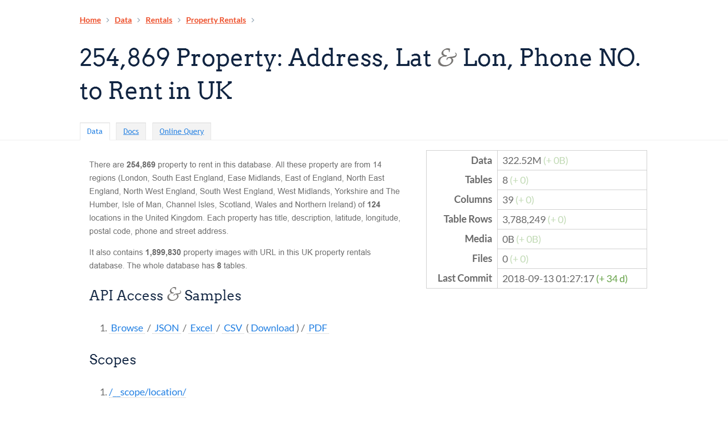 254,869 Property: Address, Lat & Lon, Phone NO  to Rent in