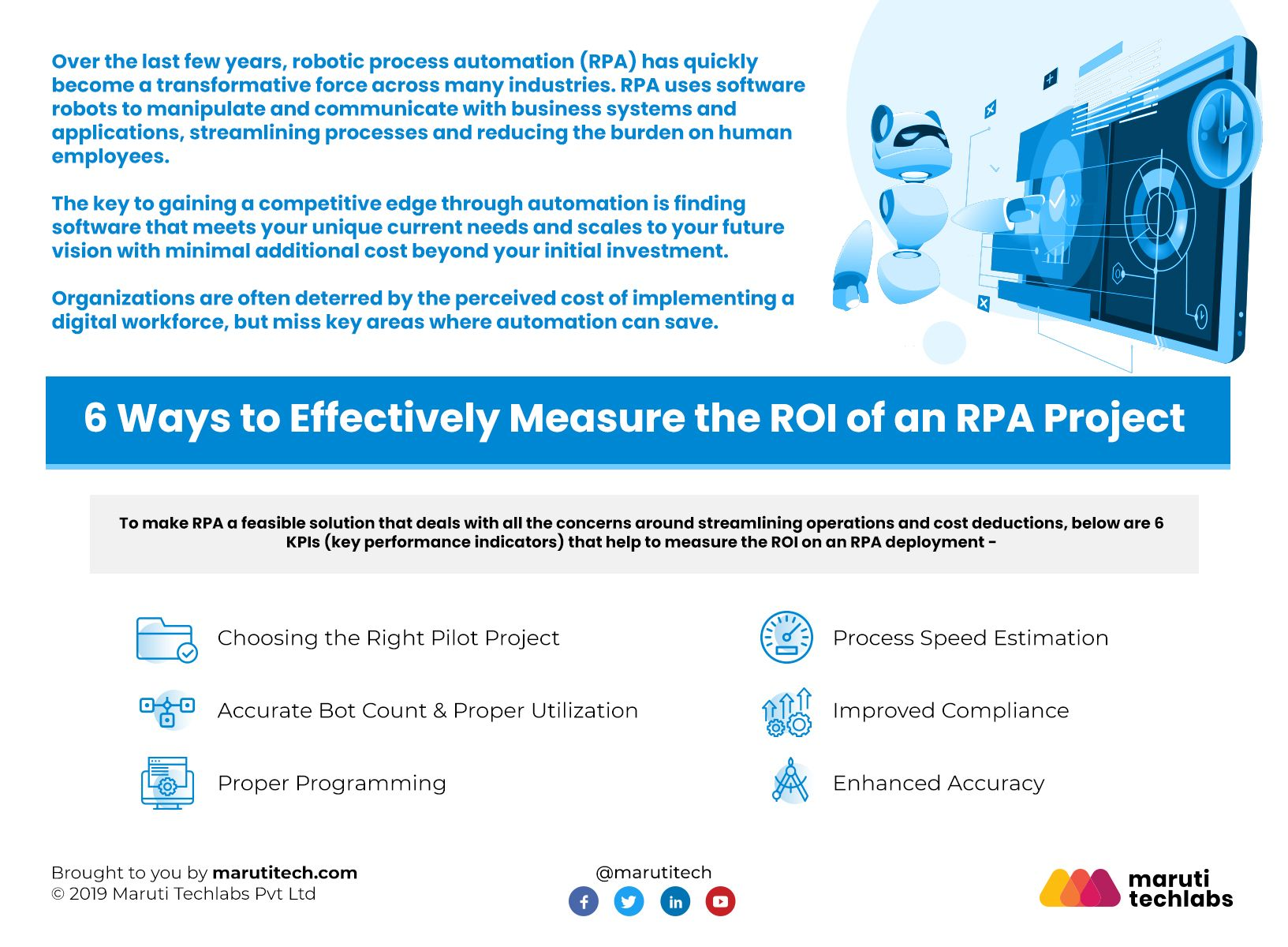 6 Ways to Effectively Measure the ROI of RPA in 2020