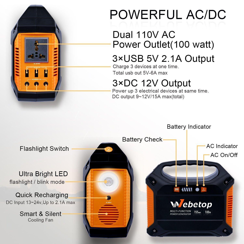 Webetop Portable Generator Power Inverter Battery 100W mAh