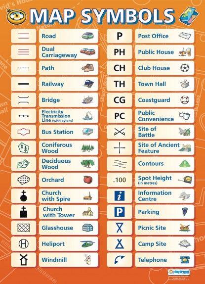 Map Symbols Poster School Ideas In 2018 Pinterest Symbols