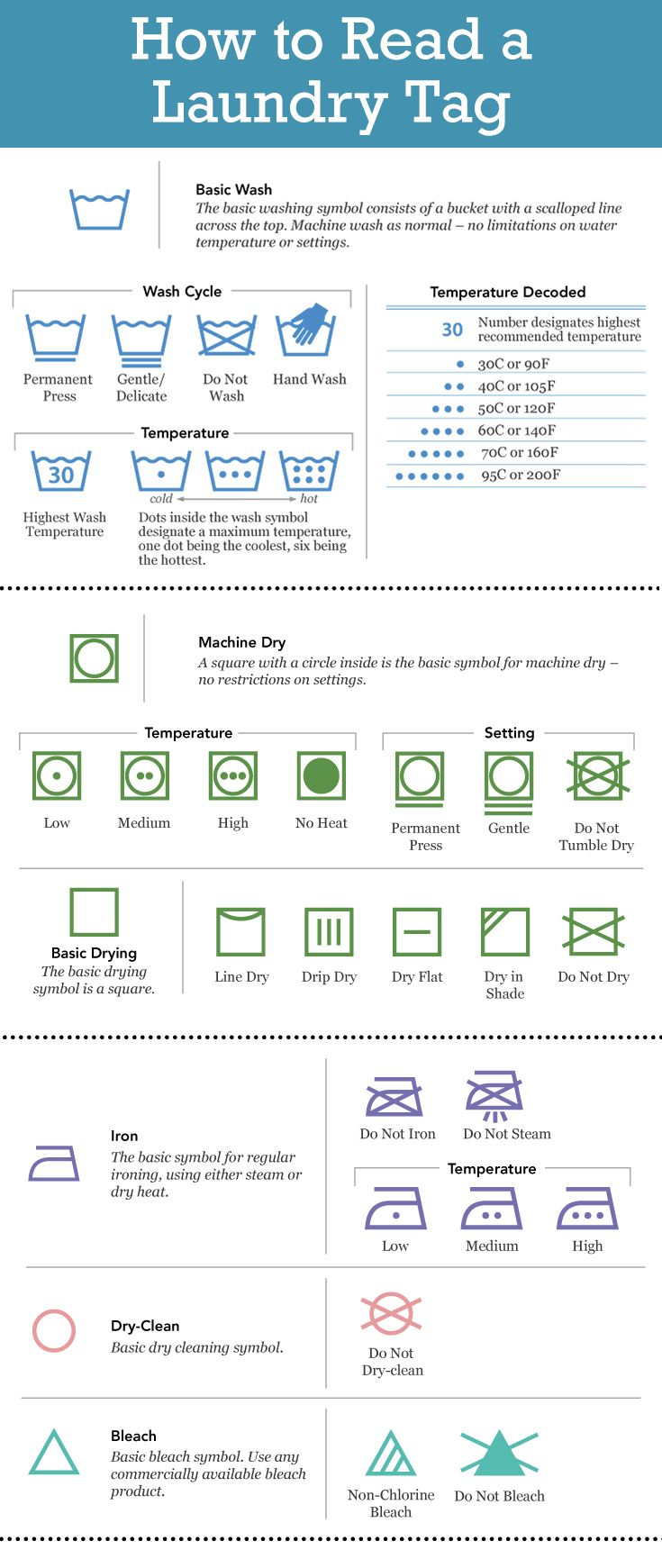Learn What The Symbols On Your Laundry Tag Mean Laundry Room