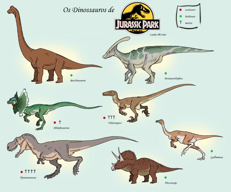 Jurassic park dinosaurs by iguana teteia dinosaur em 2019 jurassic park jurassic park world - Film de dinosaure jurassic park ...
