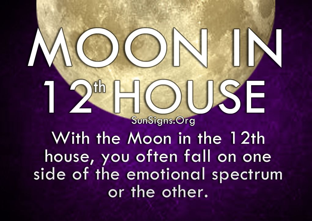 Moon In 12th House Meaning Sun Signs Sidereal Astrology Astrology Astrology Chart