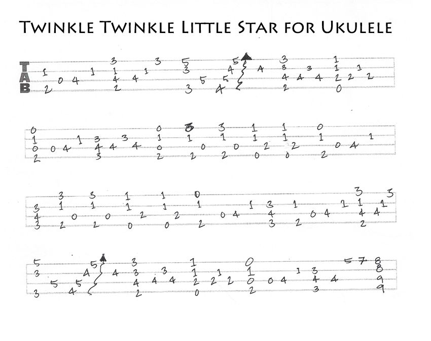 Twinkle-Twinkle-ukulele-tab.jpg (850u00d7671) : UKULELE : Pinterest : Shops, Ukulele and The ou0026#39;jays
